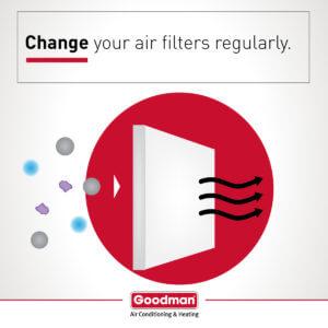goodman_infographic-change-air-filter-1-300x300.jpg
