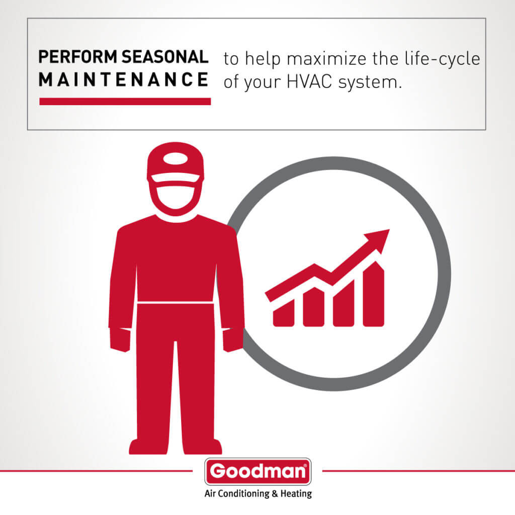 goodman_infographic-hvac-maintence-1-1024x1024-1.jpg