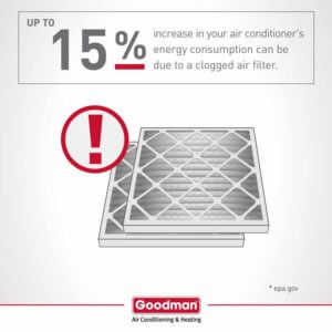 goodman_infographic_air-filter-300x300.jpg